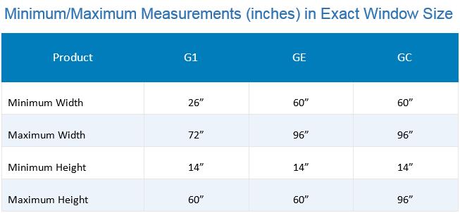 MinMax Measurements Advantage gliders