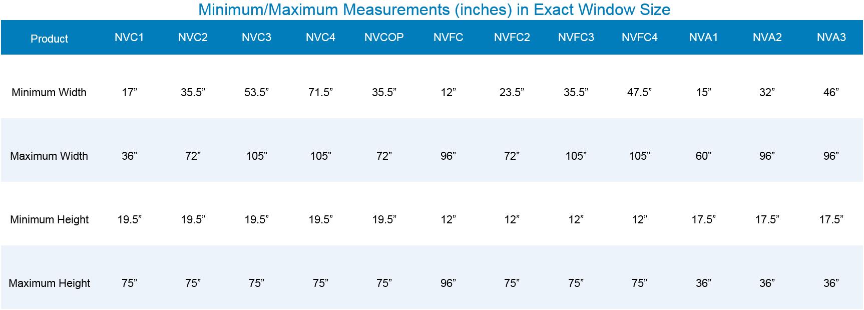 MinMax Measurements Envision casements
