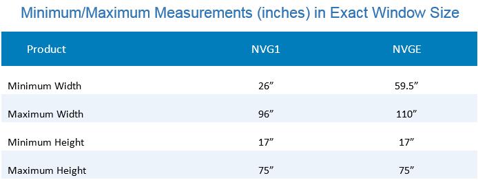 MinMax Measurements Envision gliders