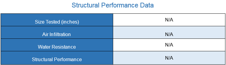 Structural Performance data baybow