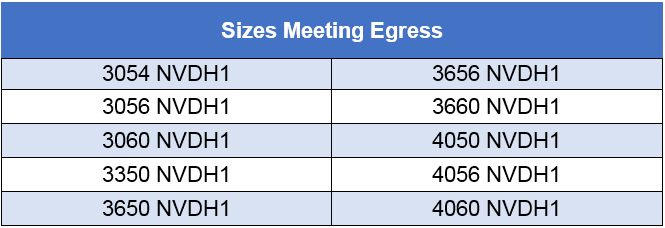 Sizes meeting egress Envision DH