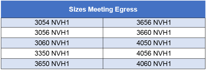 Sizes meeting egress Envision SH