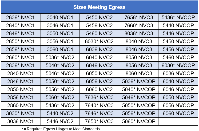 Sizes meeting egress Envision casement